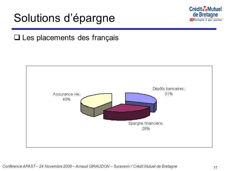 Solutions d'épargne Les placements des français