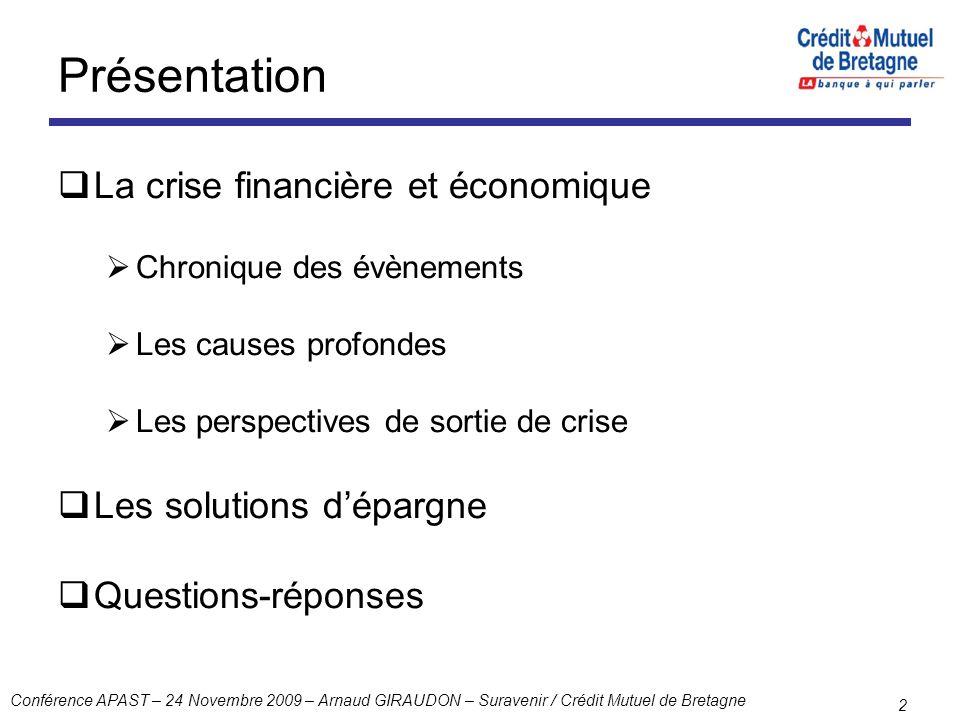 Présentation La crise financière et économique Les solutions d'épargne
