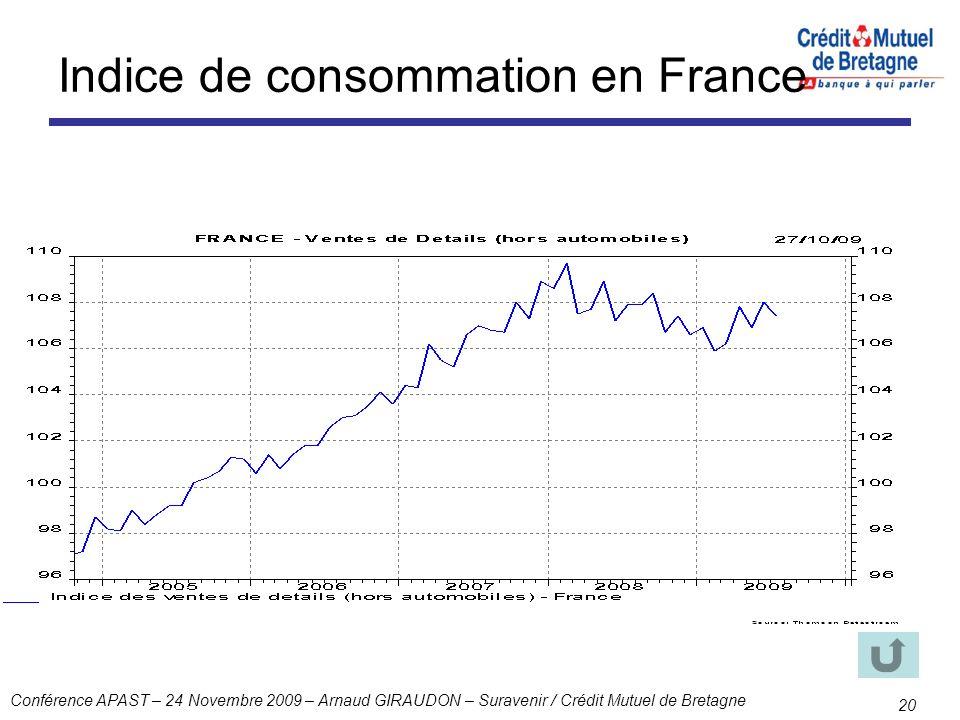 Indice de consommation en France
