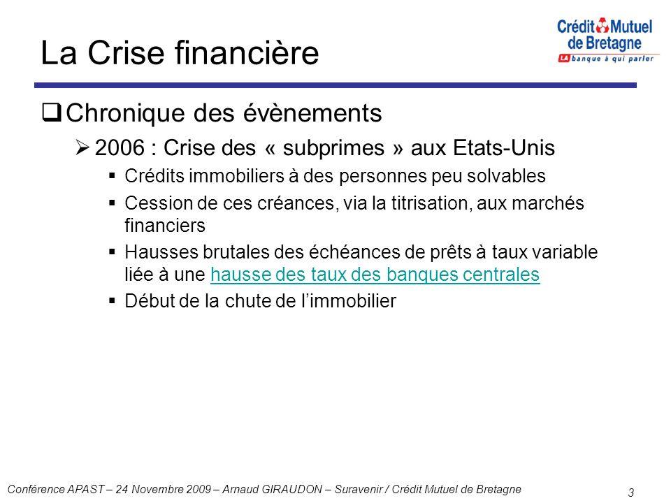 La Crise financière Chronique des évènements