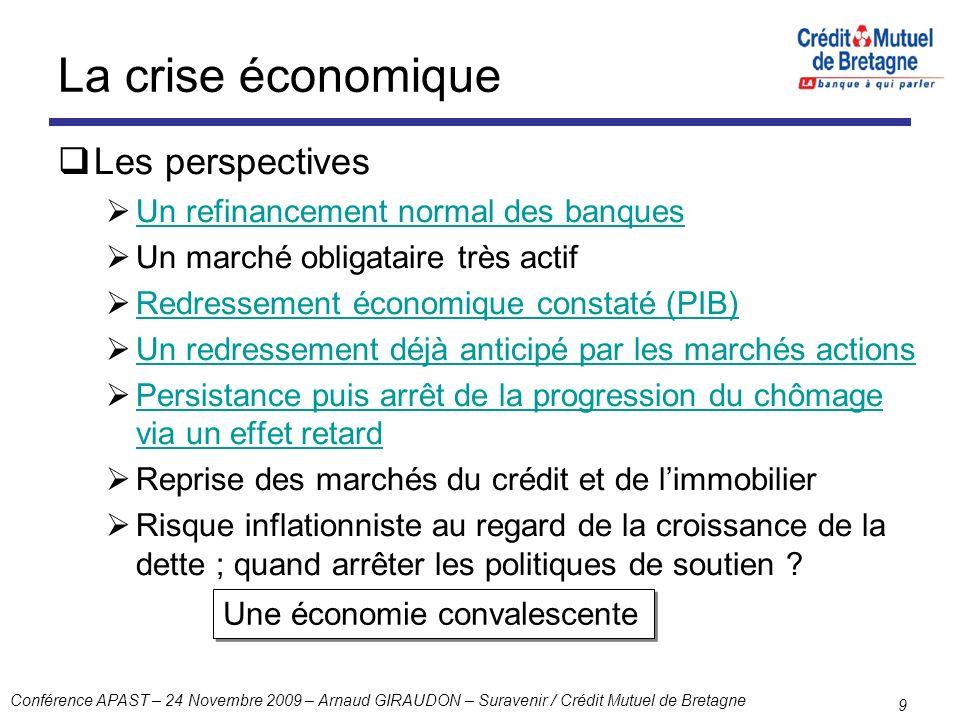 La crise économique Les perspectives