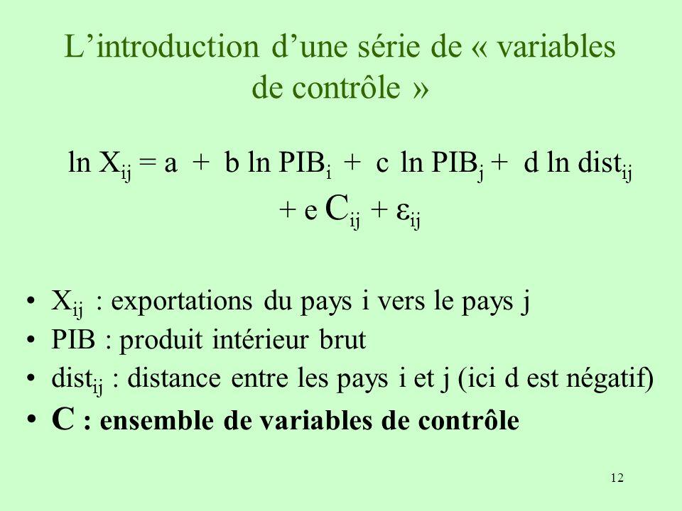 L'introduction d'une série de « variables de contrôle »
