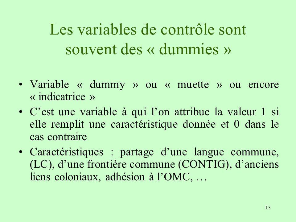 Les variables de contrôle sont souvent des « dummies »