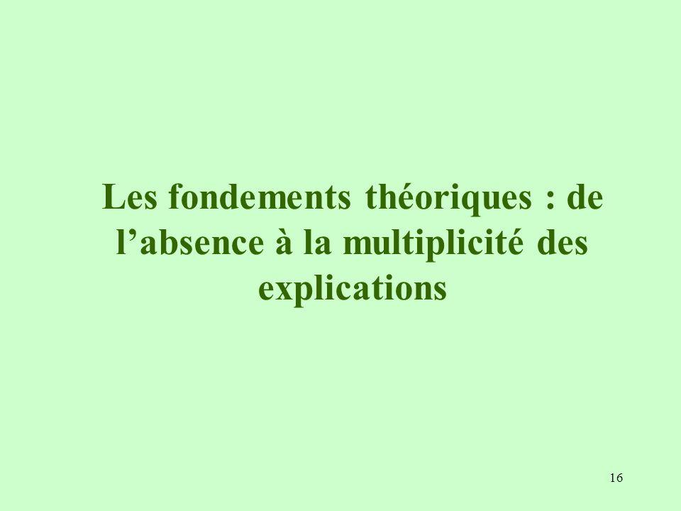 Les fondements théoriques : de l'absence à la multiplicité des explications
