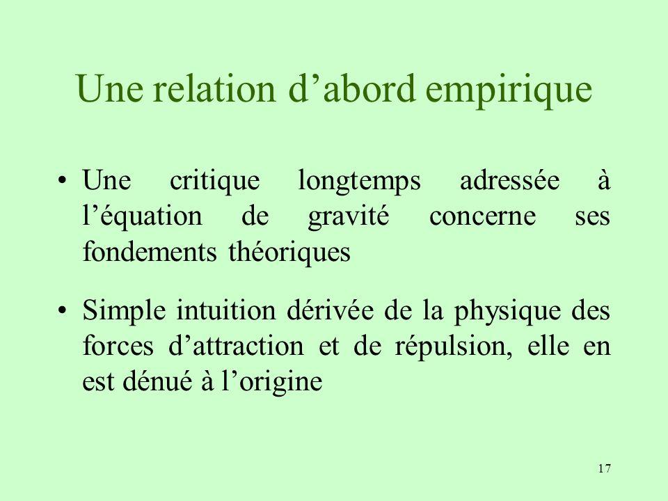 Une relation d'abord empirique