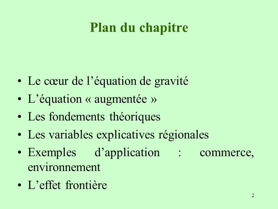Plan du chapitre Le cœur de l'équation de gravité