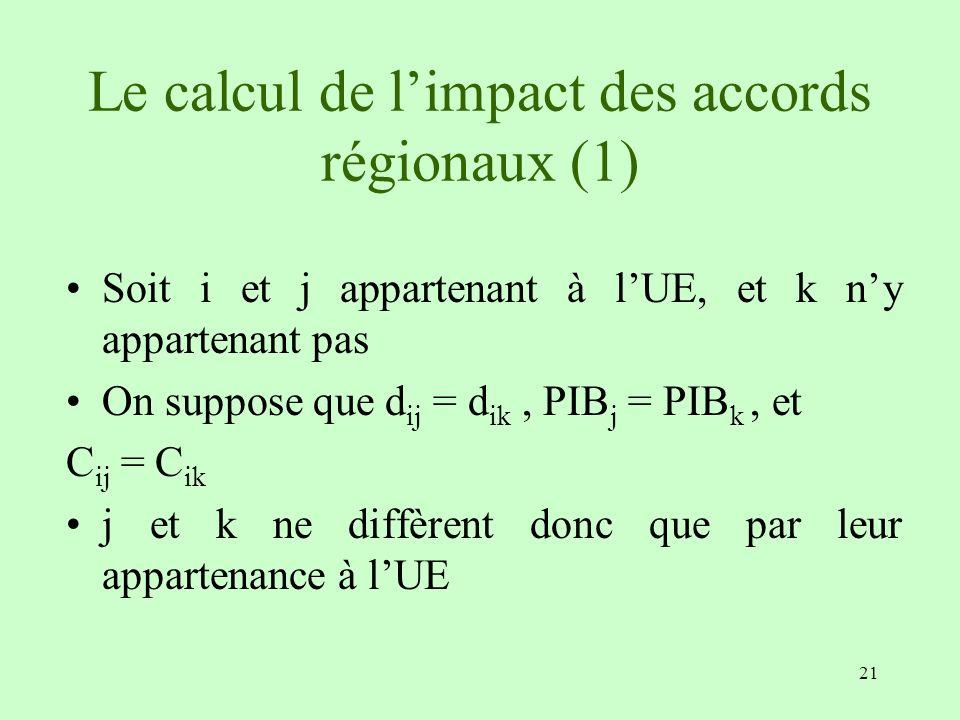 Le calcul de l'impact des accords régionaux (1)