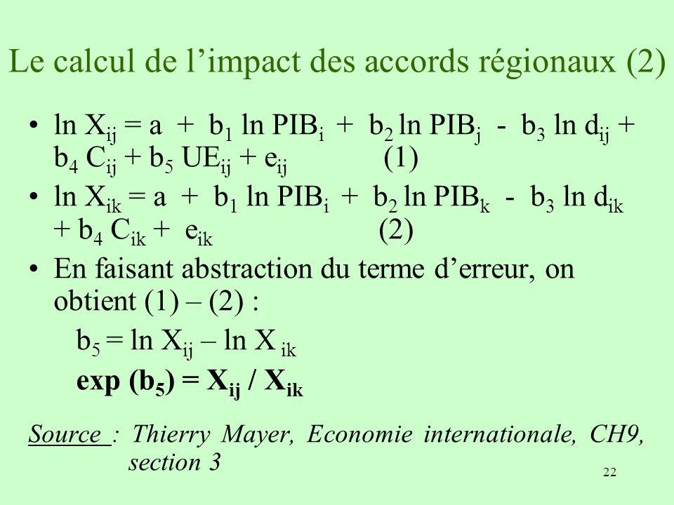 Le calcul de l'impact des accords régionaux (2)