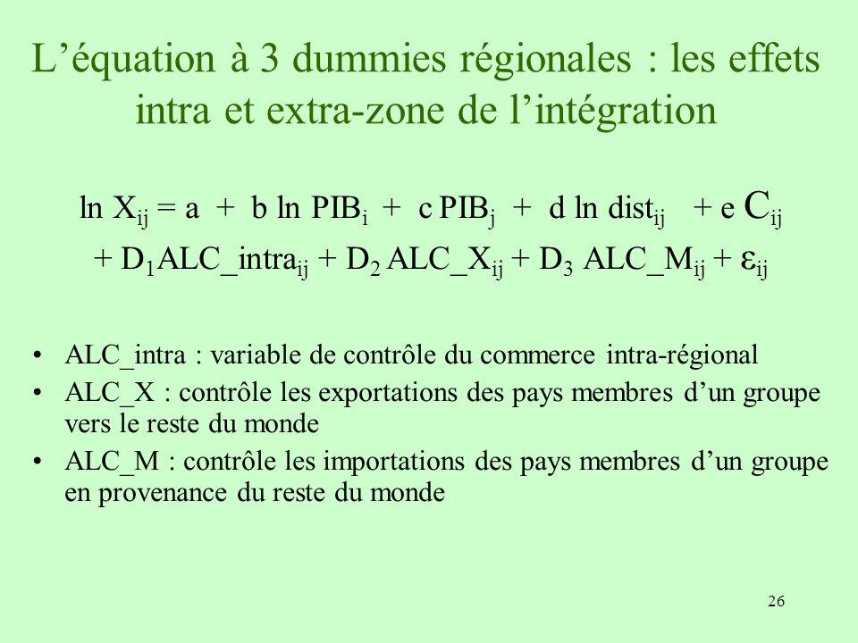L'équation à 3 dummies régionales : les effets intra et extra-zone de l'intégration