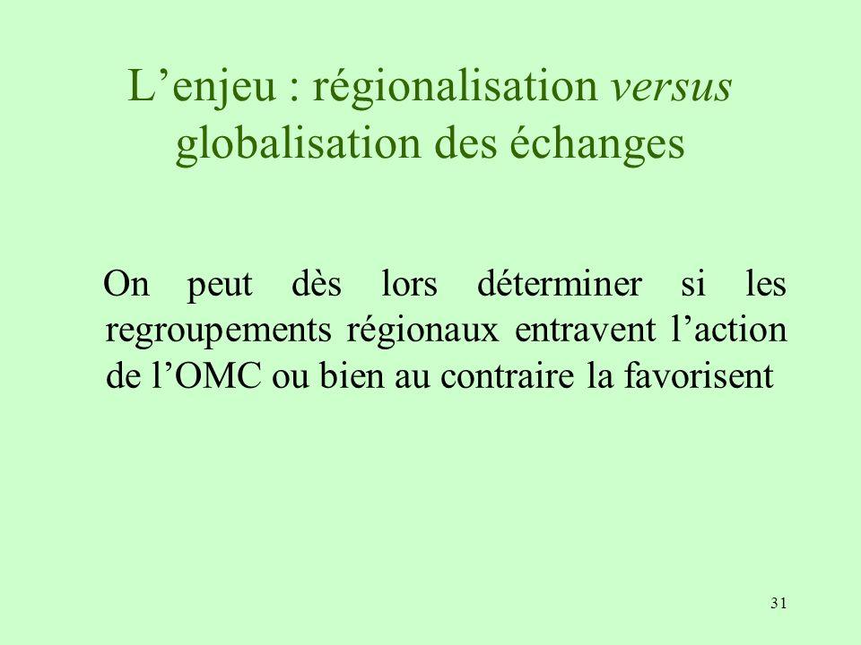 L'enjeu : régionalisation versus globalisation des échanges