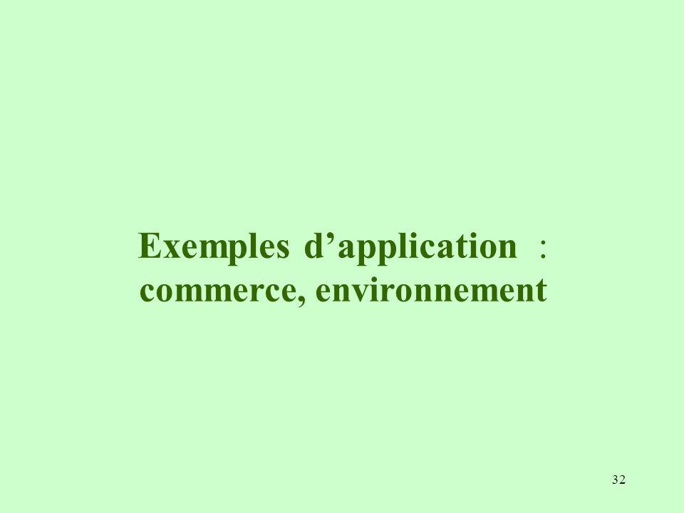 Exemples d'application : commerce, environnement