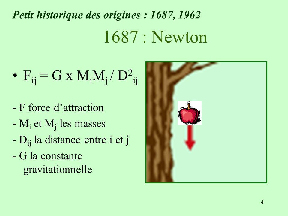 1687 : Newton Fij = G x MiMj / D2ij