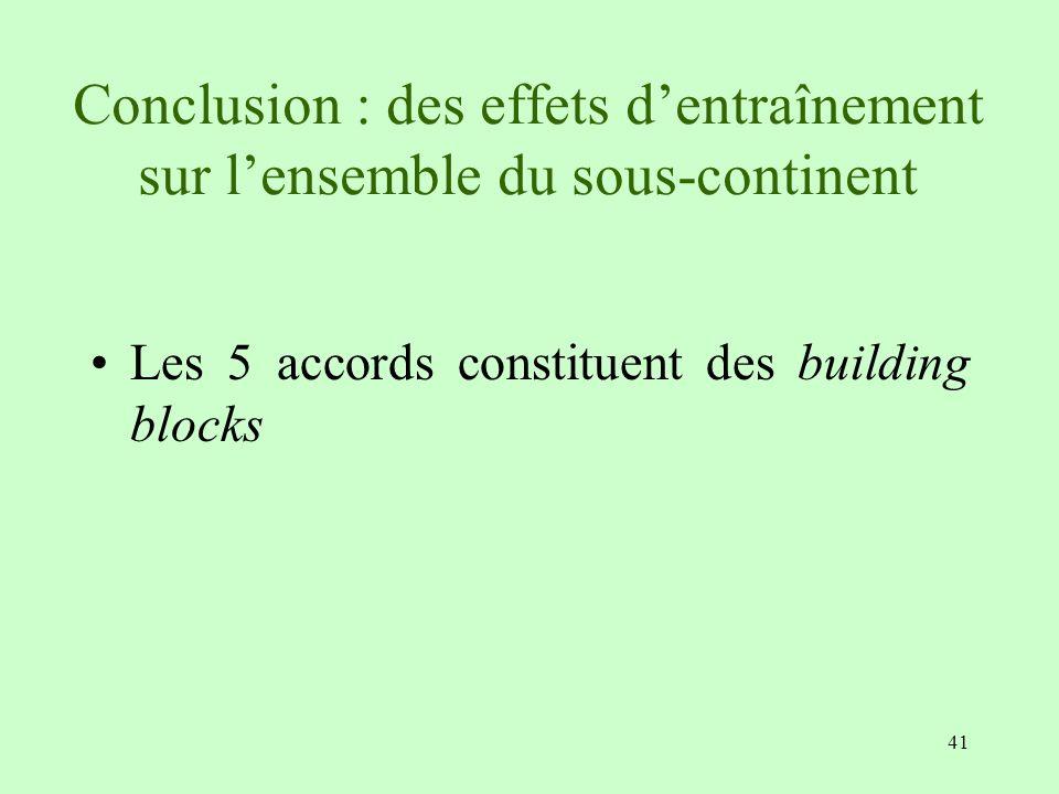Conclusion : des effets d'entraînement sur l'ensemble du sous-continent