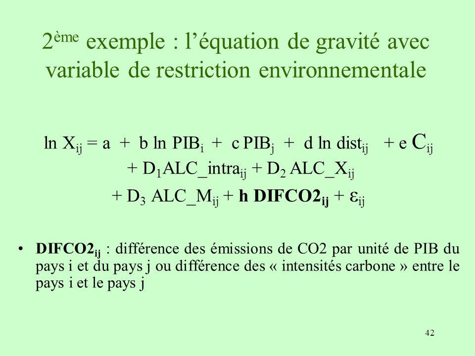 2ème exemple : l'équation de gravité avec variable de restriction environnementale