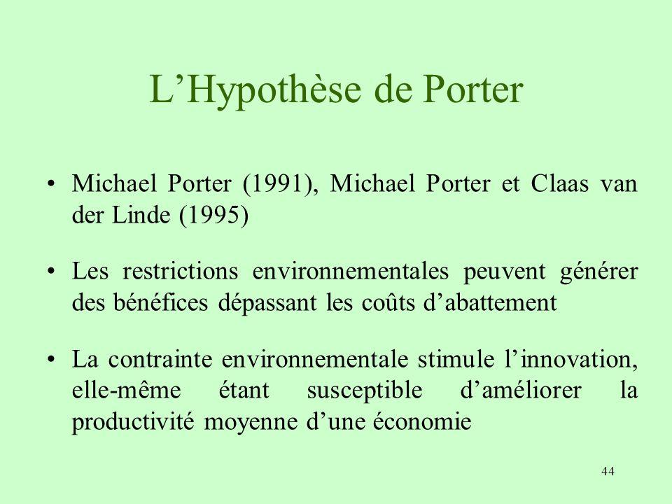 L'Hypothèse de Porter Michael Porter (1991), Michael Porter et Claas van der Linde (1995)