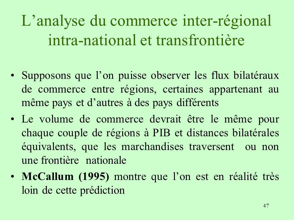 L'analyse du commerce inter-régional intra-national et transfrontière