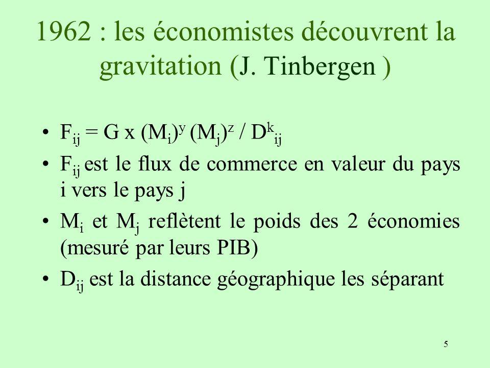 1962 : les économistes découvrent la gravitation (J. Tinbergen )