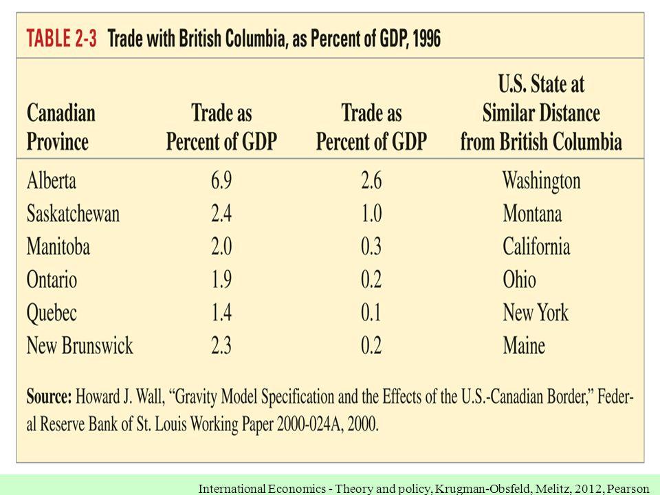 On s'attend à ce que chaque Etat américain commerce une part de son PIB équivalente à celle de la province canadienne situé à égal distance de la Colombie britannique. Ca n'est pas le cas. RQ : rajouter le PIB de la Colombie britannique au PIB de l'Etat/Province ne changerait rien à l'affaire.