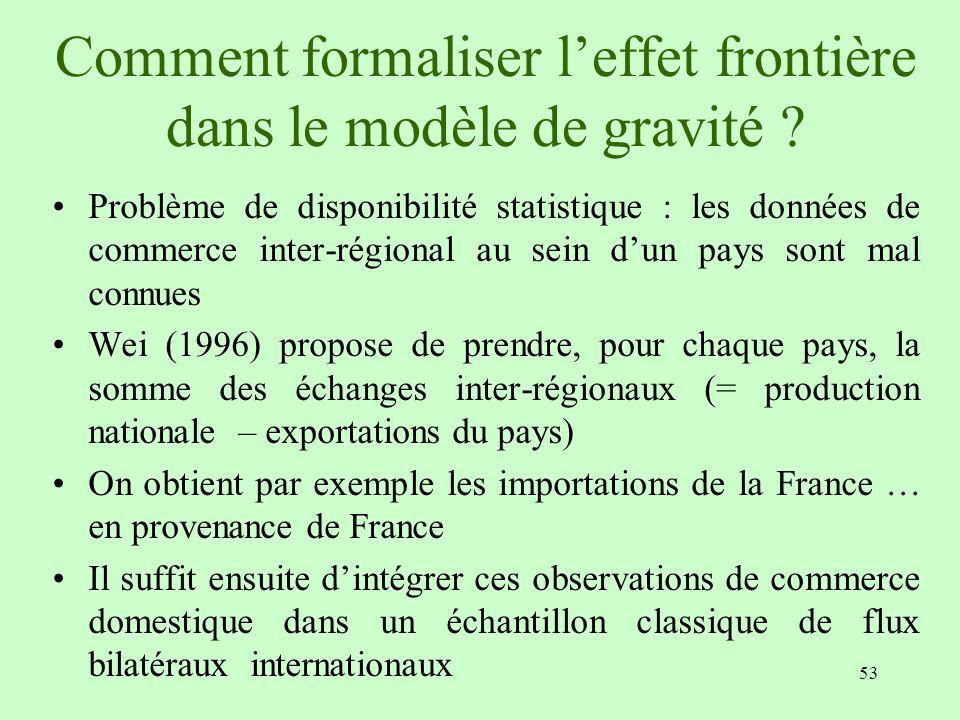 Comment formaliser l'effet frontière dans le modèle de gravité