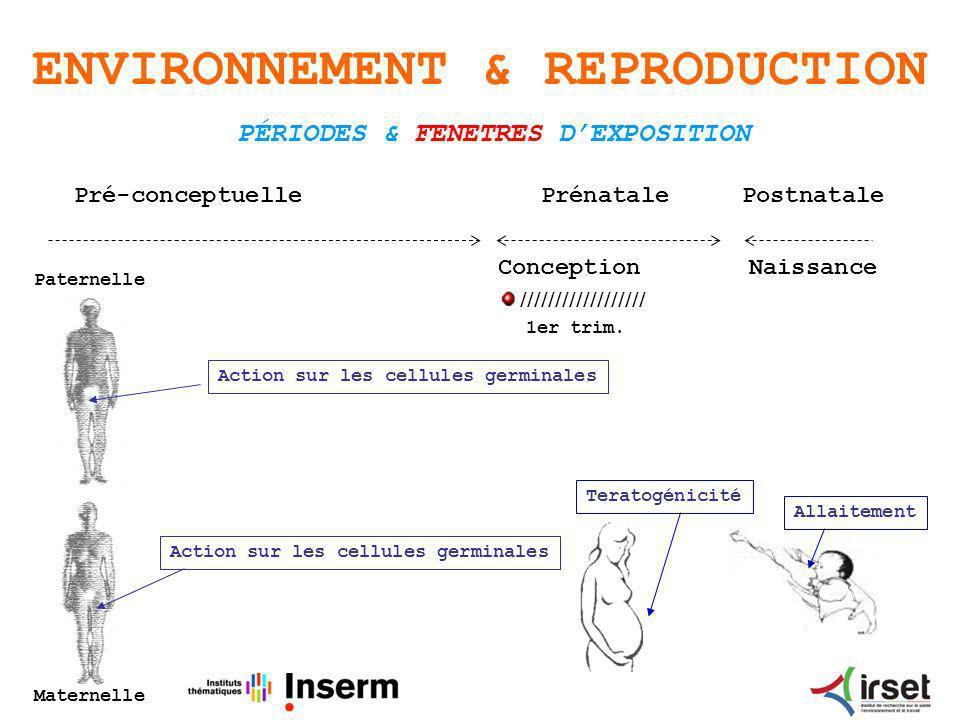 ENVIRONNEMENT & REPRODUCTION