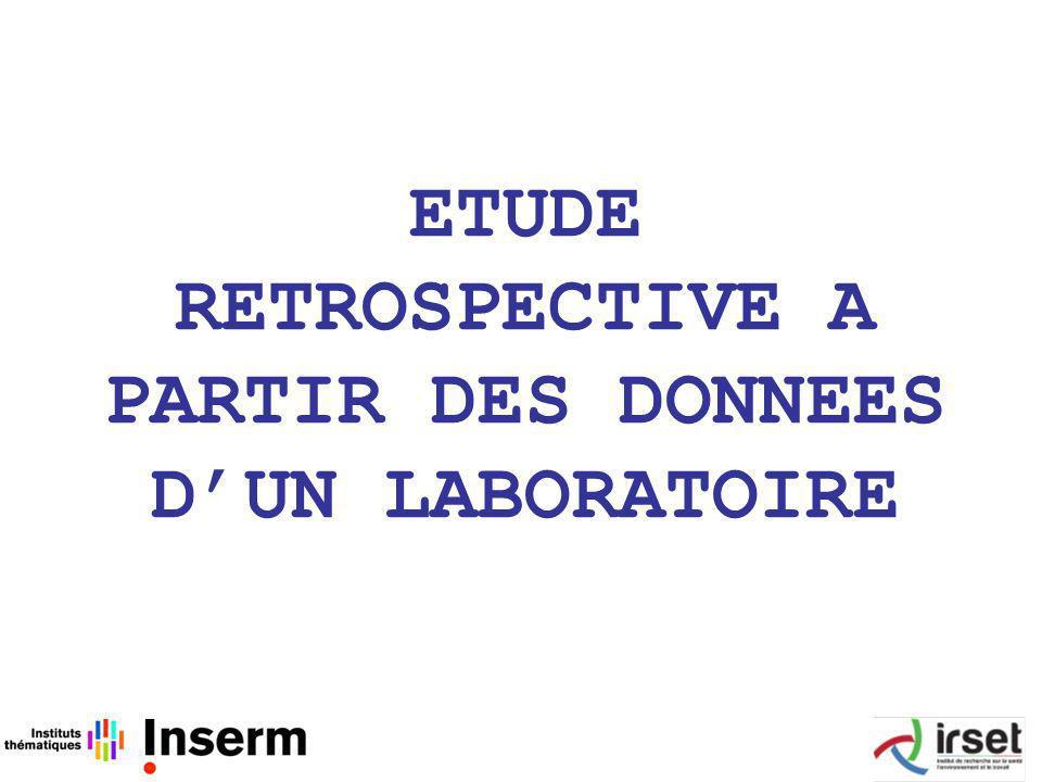 ETUDE RETROSPECTIVE A PARTIR DES DONNEES D'UN LABORATOIRE
