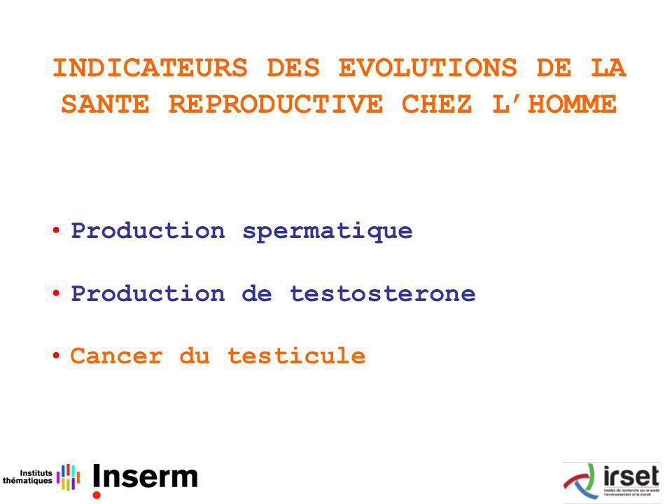 INDICATEURS DES EVOLUTIONS DE LA SANTE REPRODUCTIVE CHEZ L'HOMME