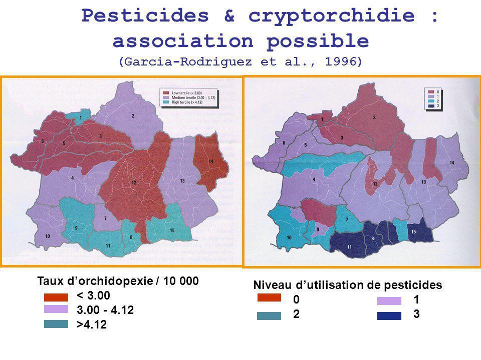 Pesticides & cryptorchidie : (Garcia-Rodriguez et al., 1996)