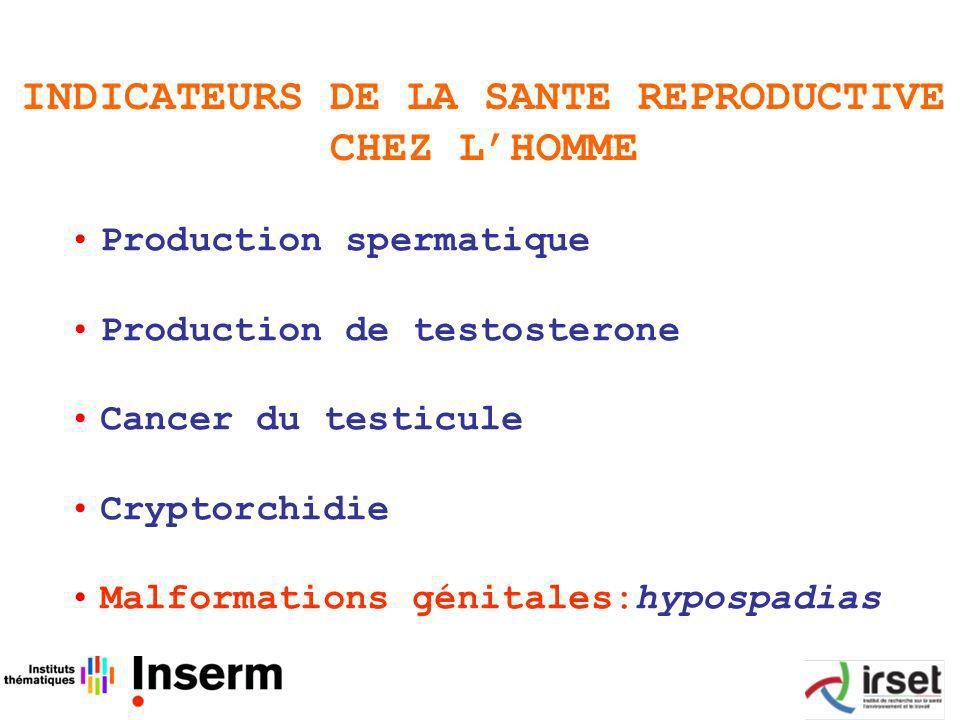 INDICATEURS DE LA SANTE REPRODUCTIVE CHEZ L'HOMME