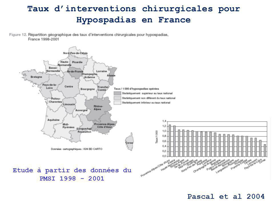 Taux d'interventions chirurgicales pour Hypospadias en France
