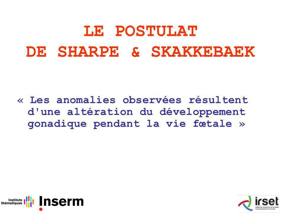 LE POSTULAT DE SHARPE & SKAKKEBAEK