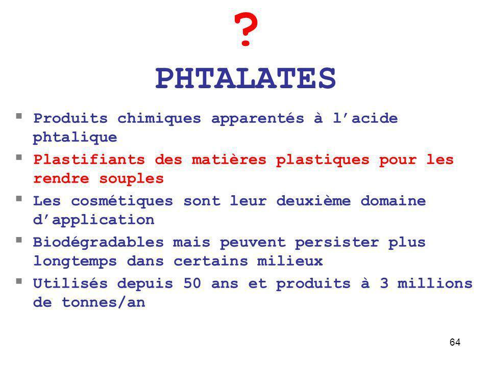 PHTALATES Produits chimiques apparentés à l'acide phtalique