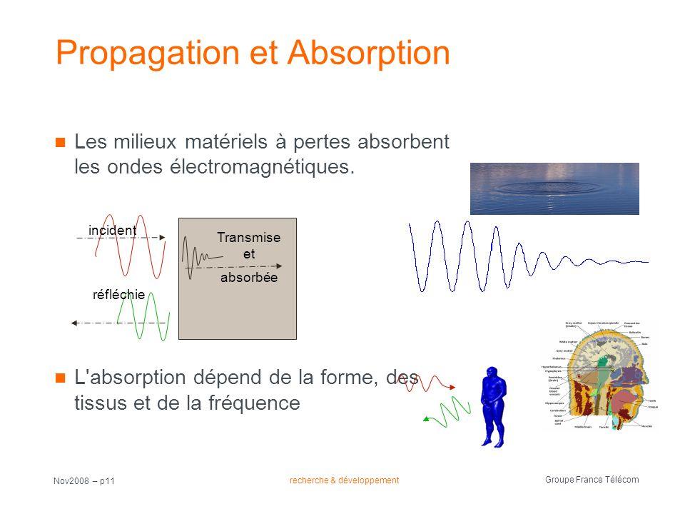 Propagation et Absorption