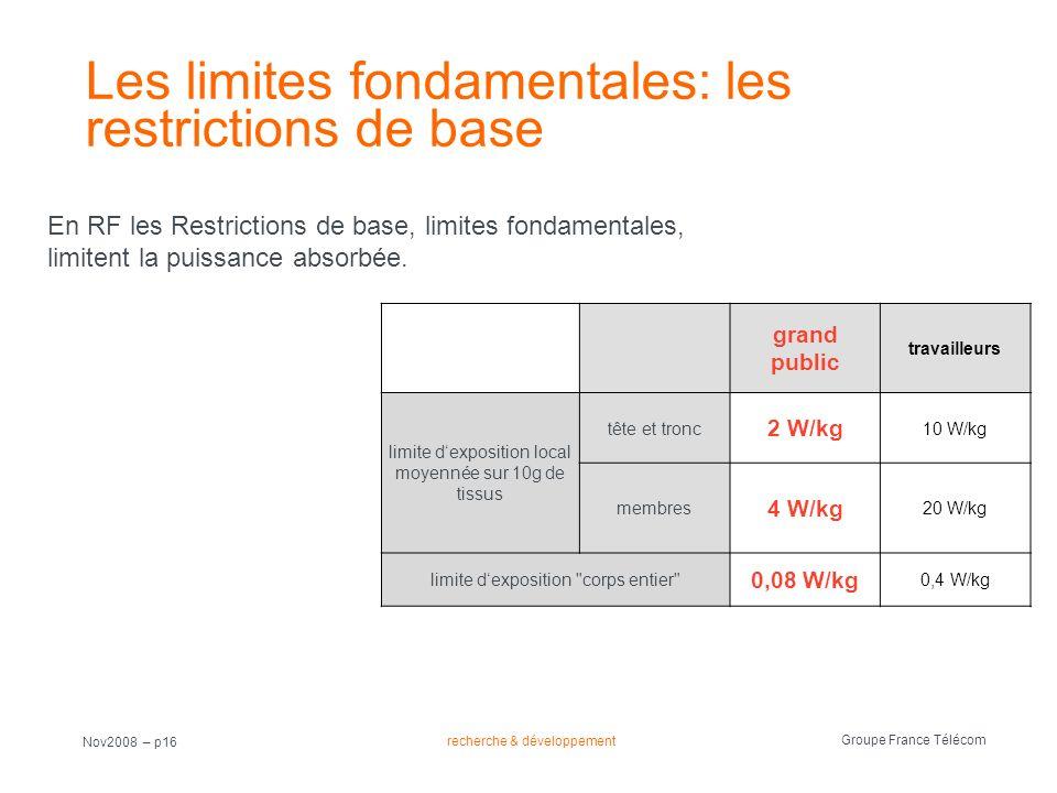 Les limites fondamentales: les restrictions de base