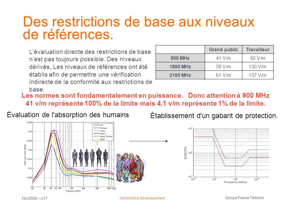 Des restrictions de base aux niveaux de références.