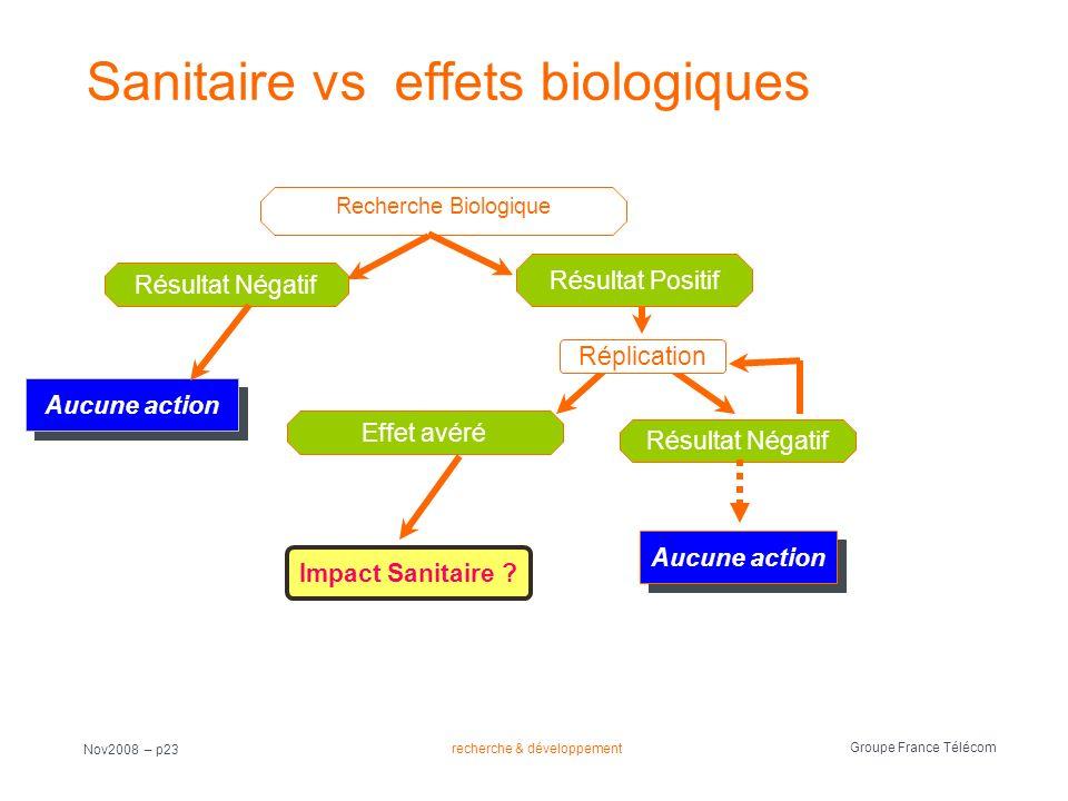 Sanitaire vs effets biologiques