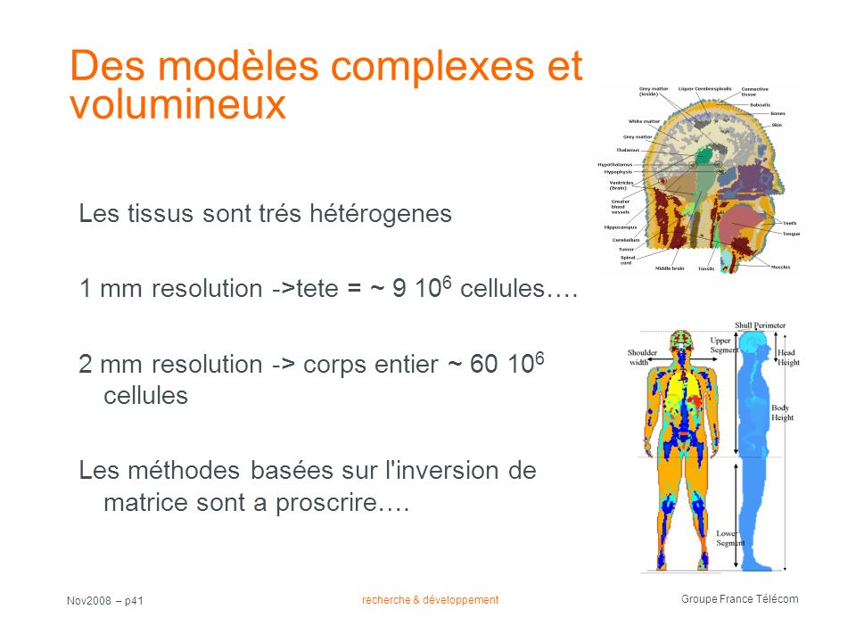 Des modèles complexes et volumineux