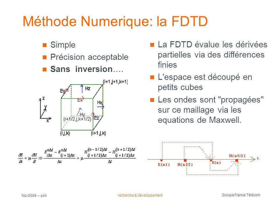 Méthode Numerique: la FDTD