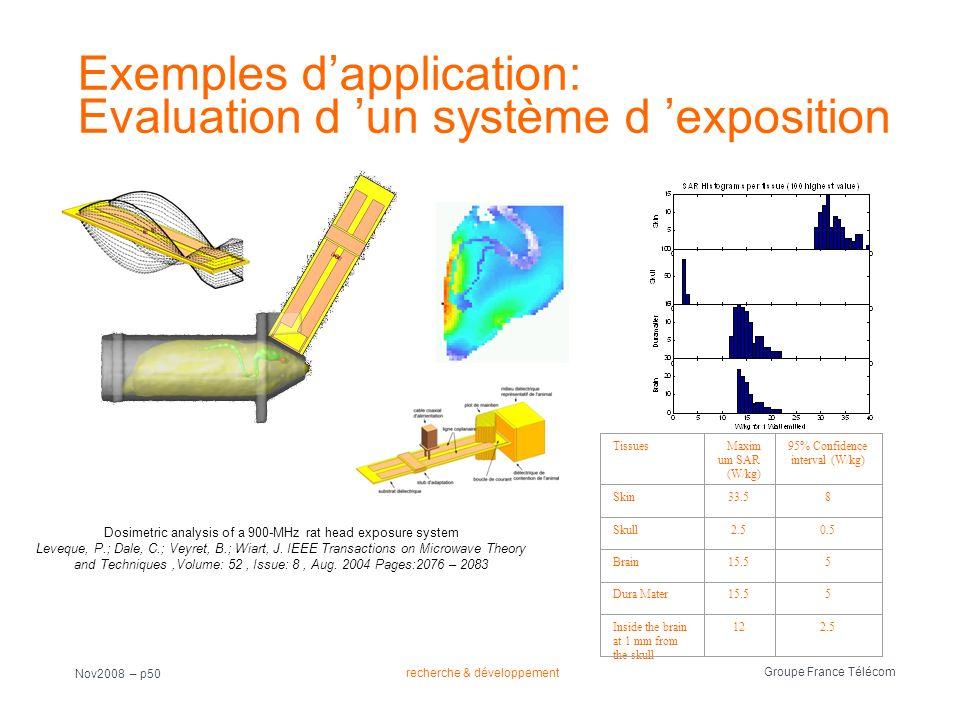 Exemples d'application: Evaluation d 'un système d 'exposition