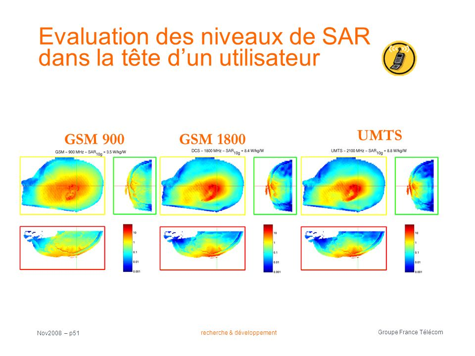 Evaluation des niveaux de SAR dans la tête d'un utilisateur