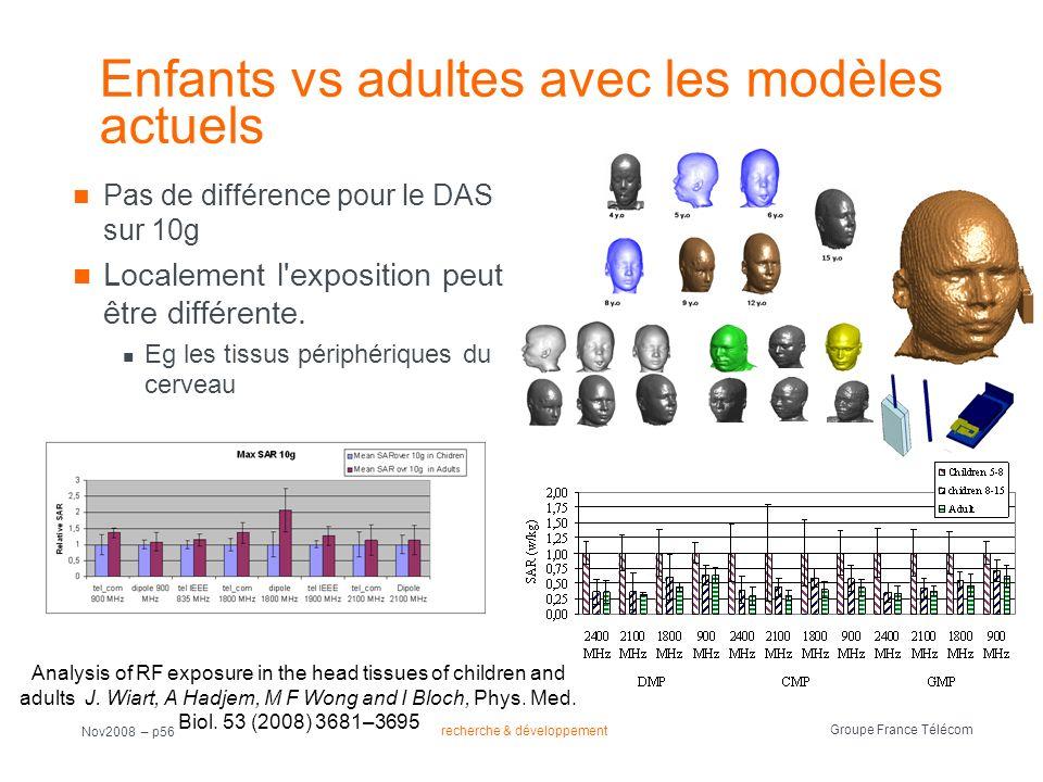 Enfants vs adultes avec les modèles actuels