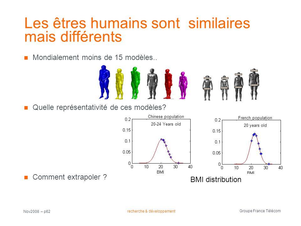 Les êtres humains sont similaires mais différents