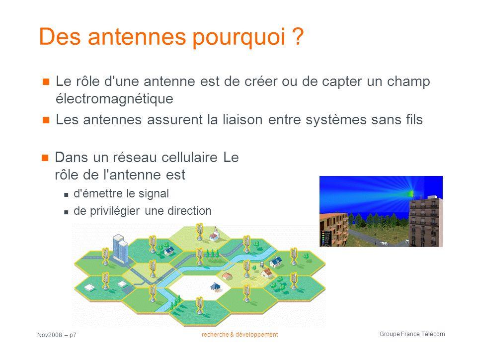Des antennes pourquoi Le rôle d une antenne est de créer ou de capter un champ électromagnétique.