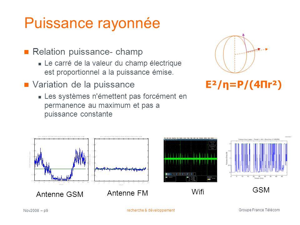 Puissance rayonnée E²/η=P/(4Πr²) Relation puissance- champ
