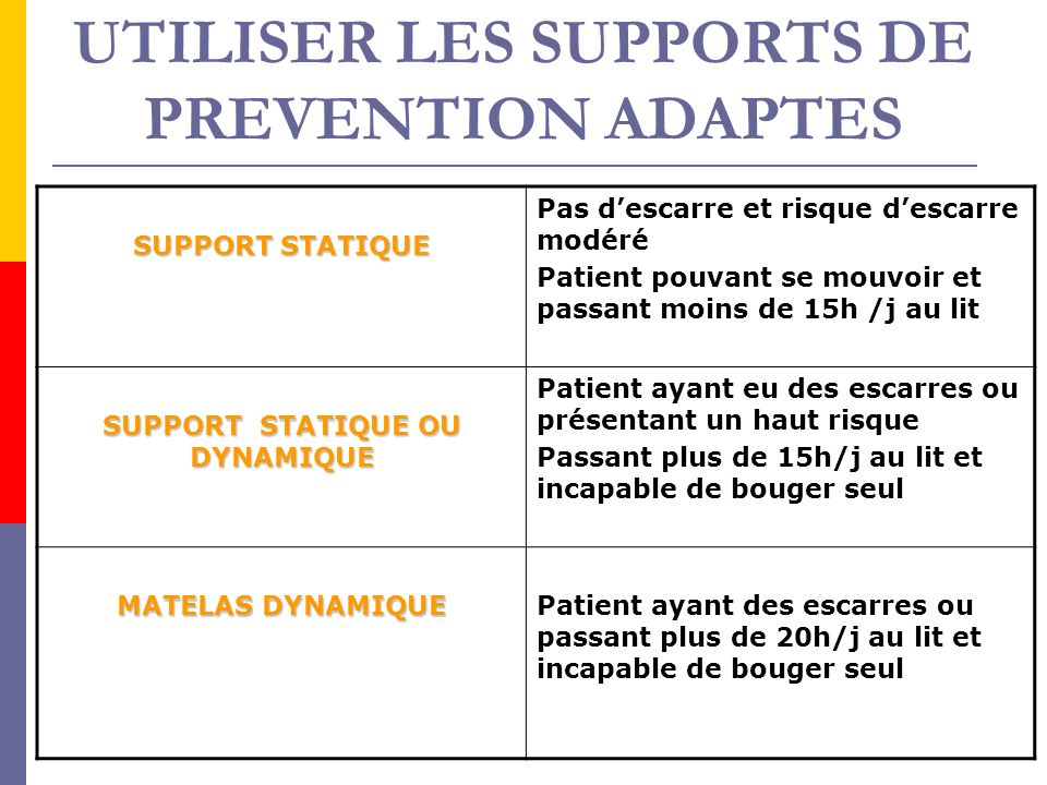 UTILISER LES SUPPORTS DE PREVENTION ADAPTES