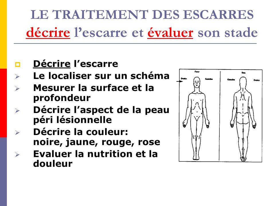 LE TRAITEMENT DES ESCARRES décrire l'escarre et évaluer son stade