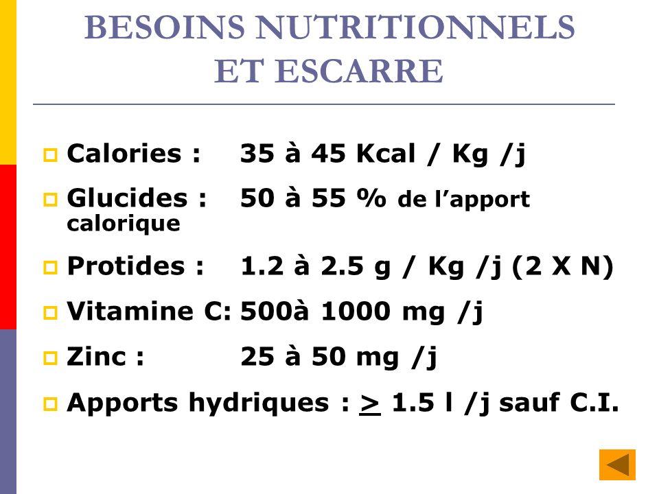 BESOINS NUTRITIONNELS ET ESCARRE
