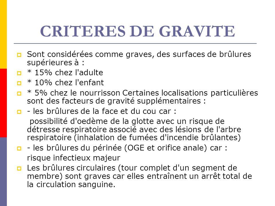 CRITERES DE GRAVITE Sont considérées comme graves, des surfaces de brûlures supérieures à : * 15% chez l adulte.
