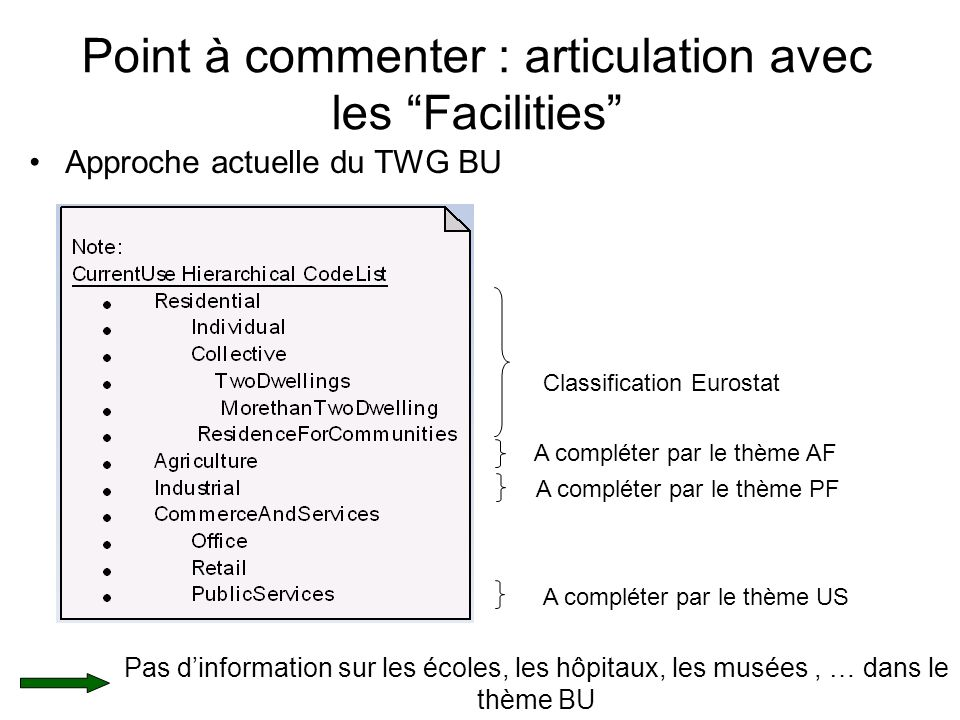 Point à commenter : articulation avec les Facilities