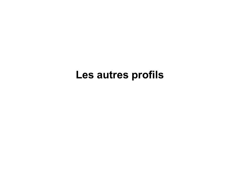 Les autres profils