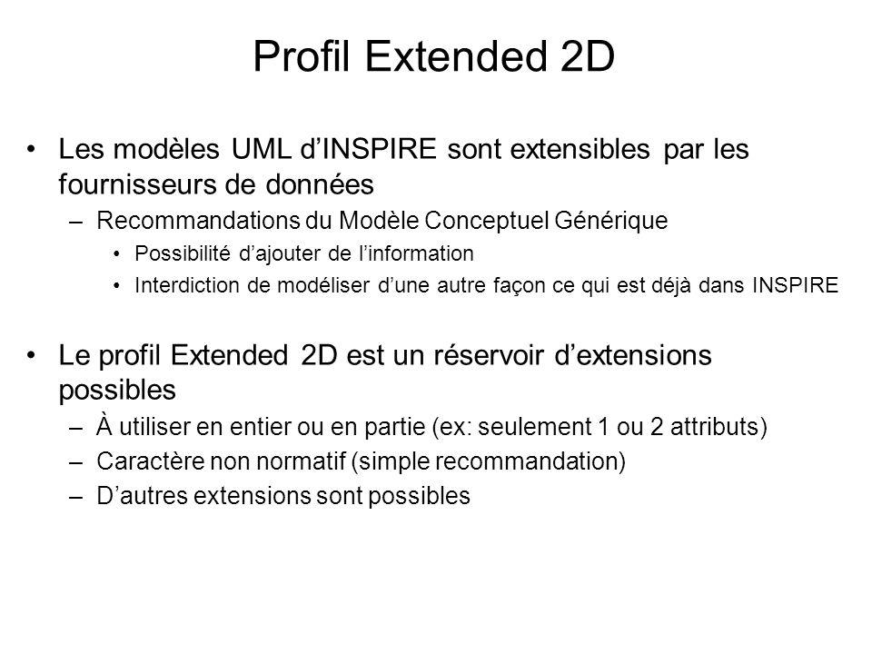 Profil Extended 2D Les modèles UML d'INSPIRE sont extensibles par les fournisseurs de données. Recommandations du Modèle Conceptuel Générique.